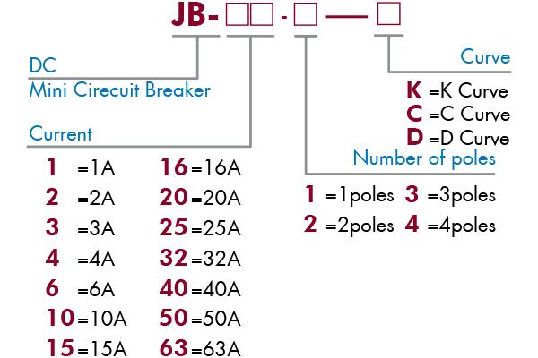 jb1z-63-dc-mcb