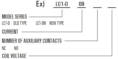 contactor-lc1d-code