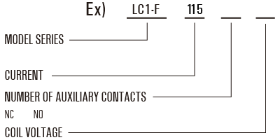 contactor-lc1f-code