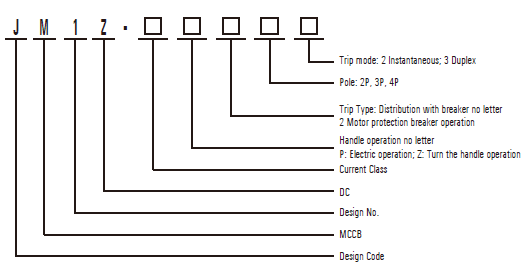 jm1z-molded-case-circuit-breaker-model