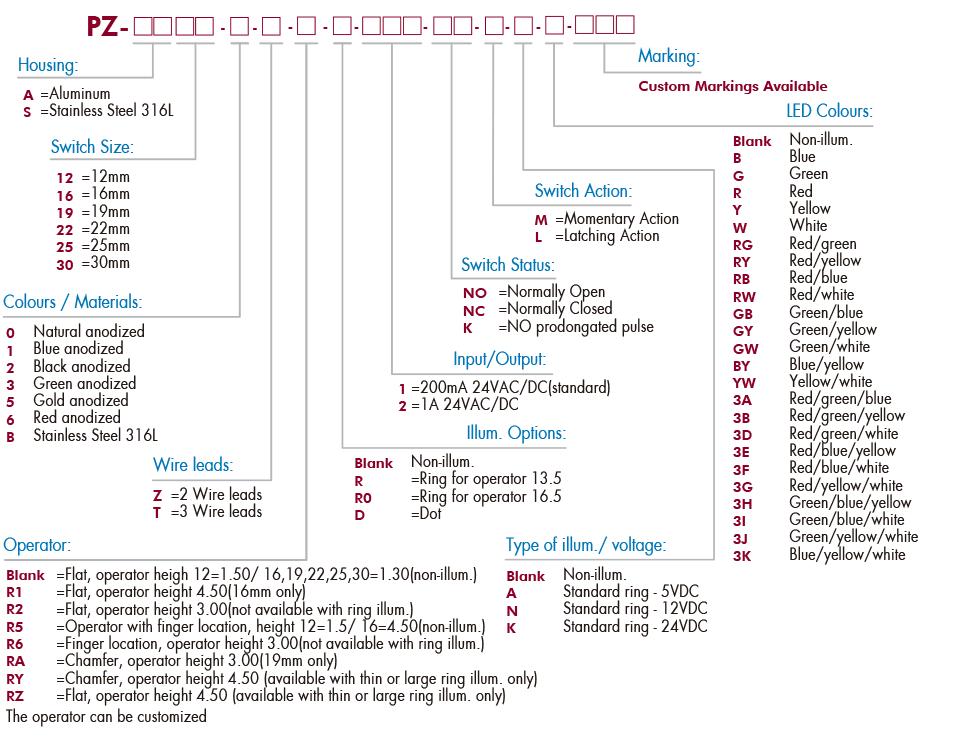 thql-series-mcb